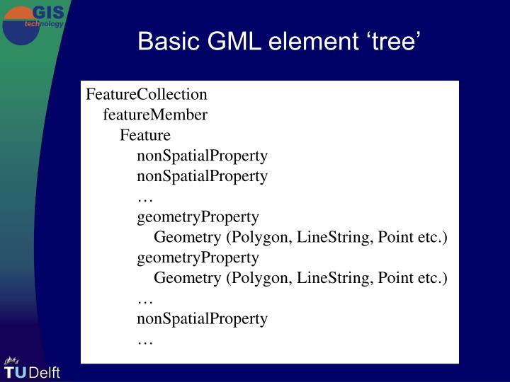 Basic GML element 'tree'