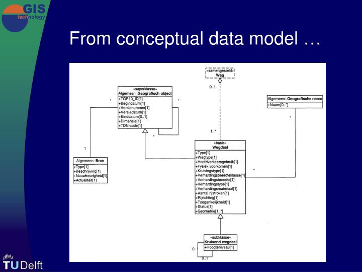 From conceptual data model …