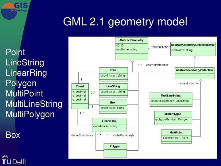 GML 2.1 geometry model