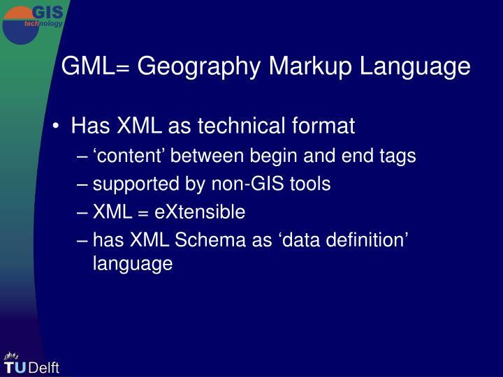 GML= Geography Markup Language
