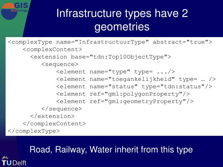 Infrastructure types have 2 geometries