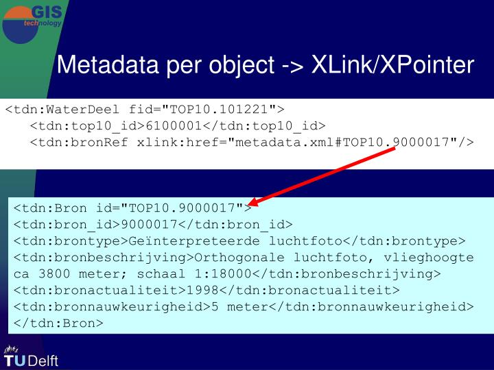 Metadata per object -> XLink/XPointer