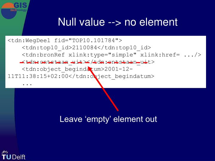 Null value --> no element