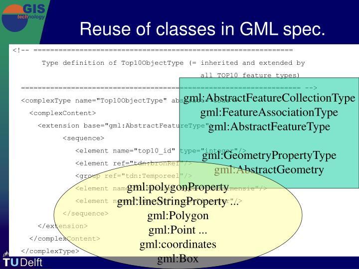 Reuse of classes in GML spec.