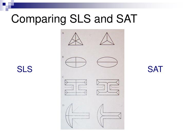 Comparing SLS and SAT