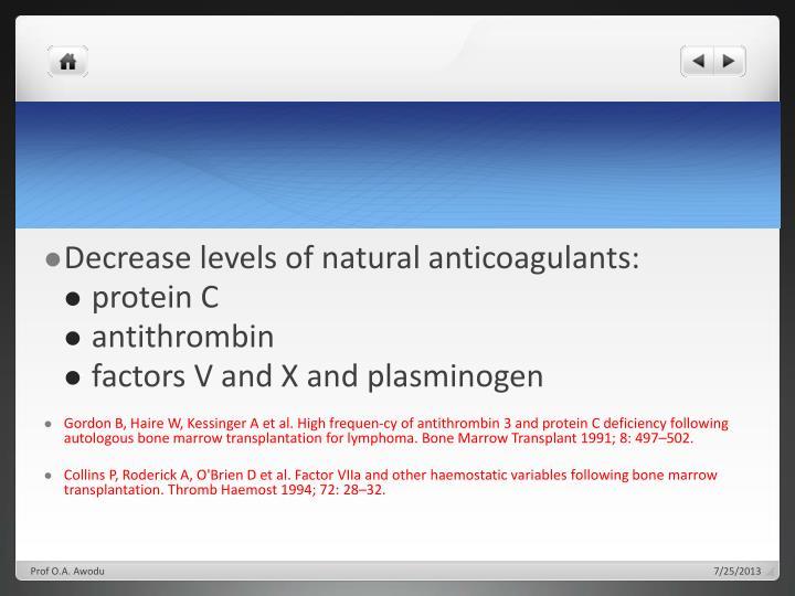 Decrease levels of natural anticoagulants: