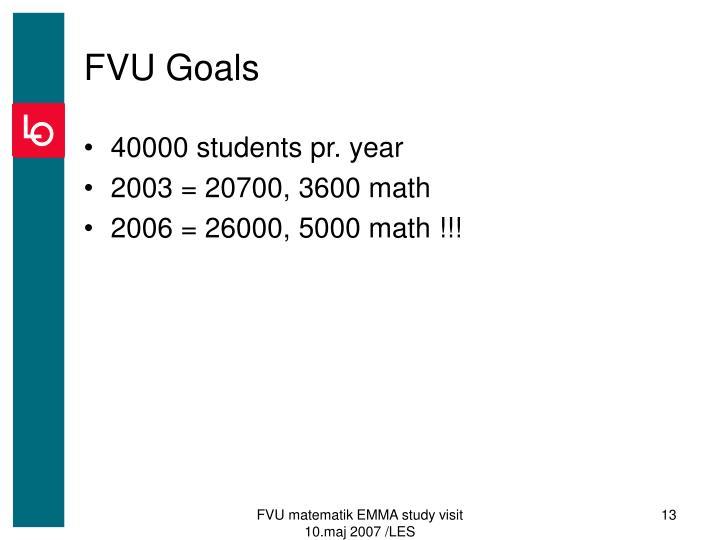 FVU Goals