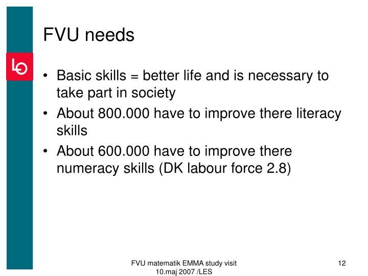FVU needs