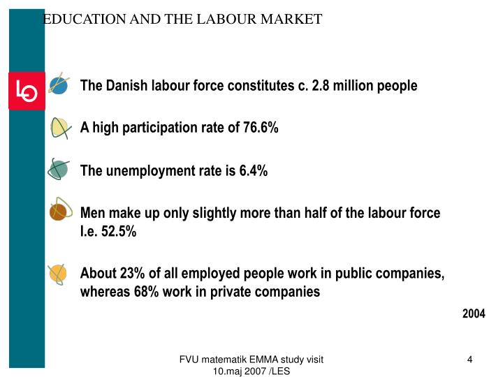 EDUCATION AND THE LABOUR MARKET