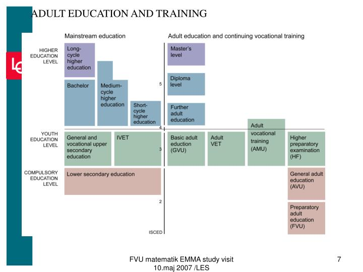 ADULT EDUCATION AND TRAINING