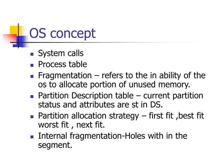 OS concept