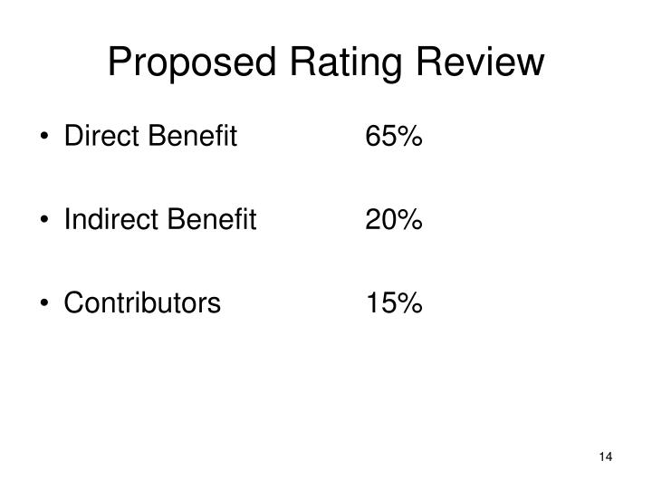 Proposed Rating Review