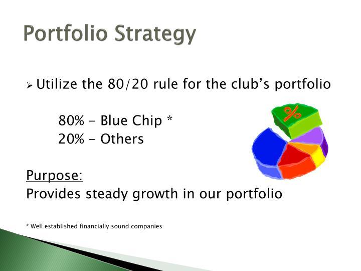 Portfolio Strategy