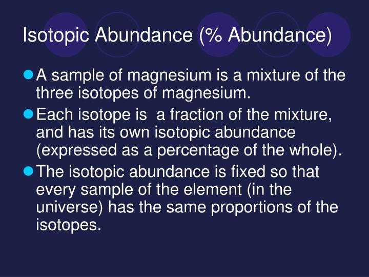 Isotopic Abundance (% Abundance)