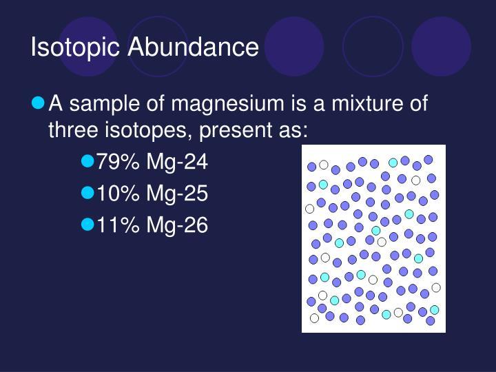 Isotopic Abundance