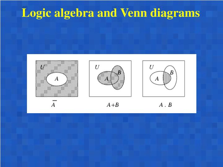 Logic algebra and Venn diagrams