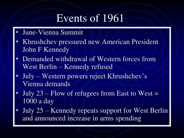 Events of 1961