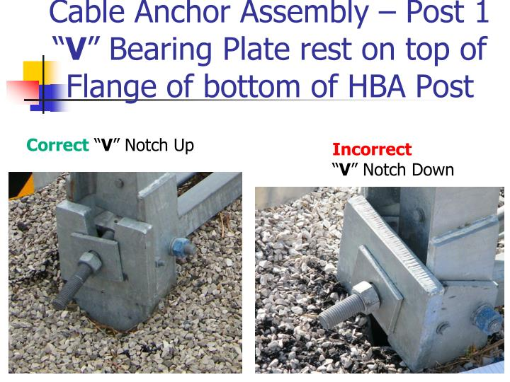 Cable Anchor Assembly – Post 1