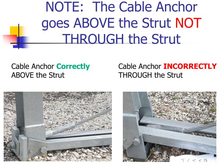 NOTE:  The Cable Anchor goes ABOVE the Strut