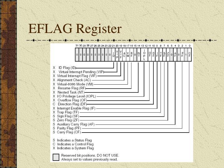 EFLAG Register