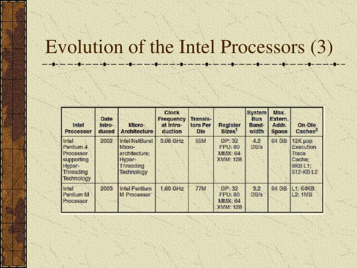 Evolution of the Intel Processors (3)