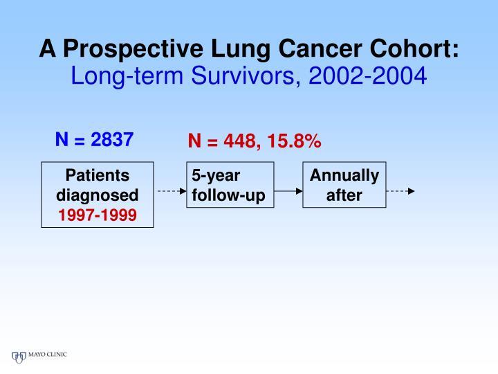 A Prospective Lung Cancer Cohort:
