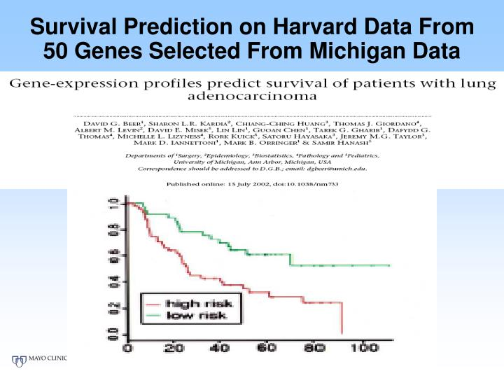 Survival Prediction on Harvard Data From 50 Genes Selected From Michigan Data