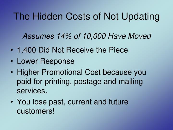 The Hidden Costs of Not Updating