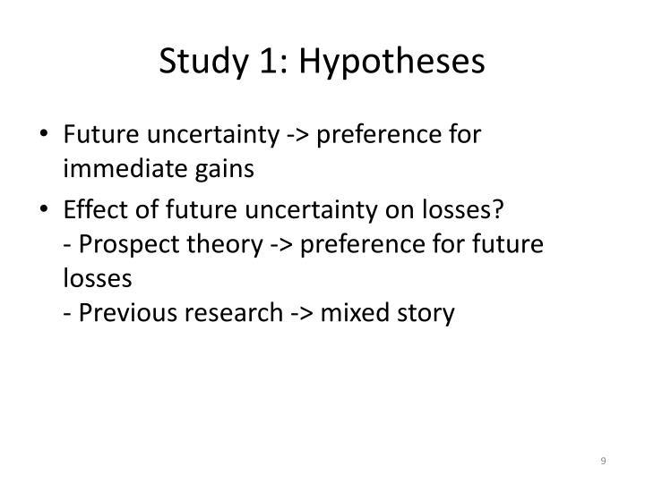 Study 1: Hypotheses