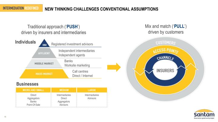NEW THINKING CHALLENGES CONVENTIONAL ASSUMPTIONS