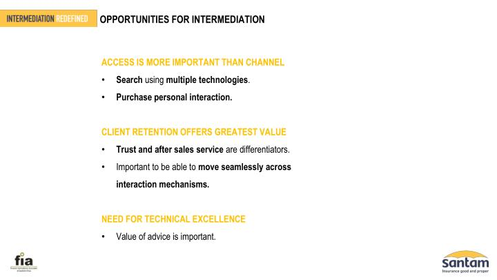 OPPORTUNITIES FOR INTERMEDIATION