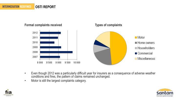 OSTI REPORT