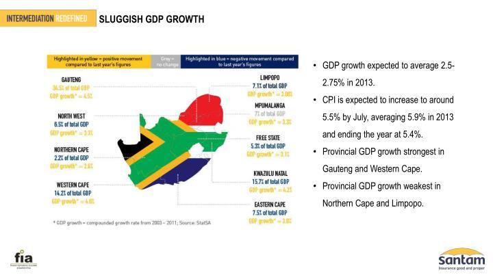 SLUGGISH GDP GROWTH