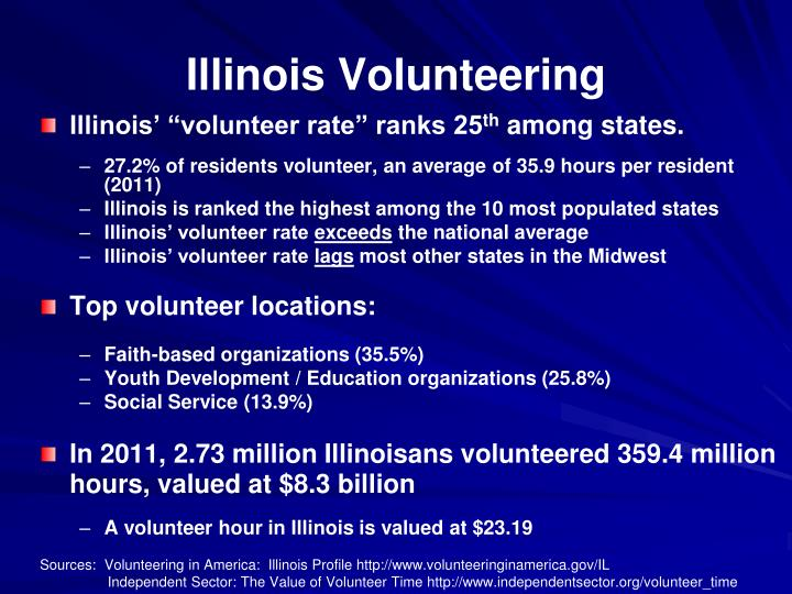 Illinois Volunteering