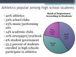 athletics popular among high school students