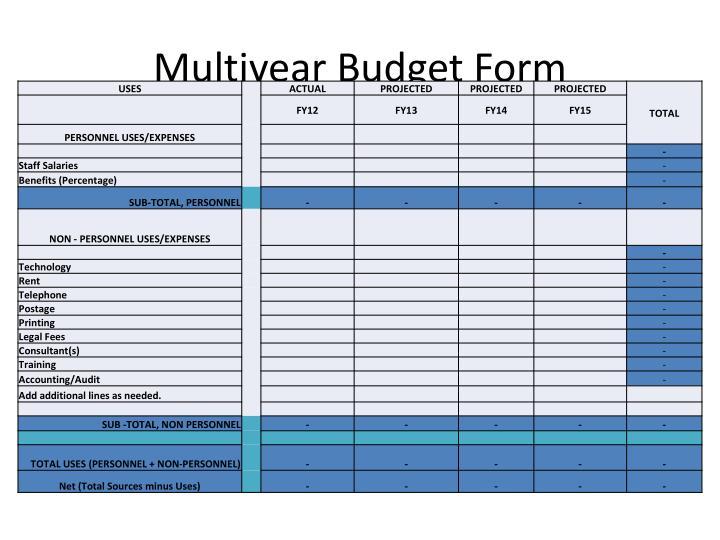Multiyear Budget Form