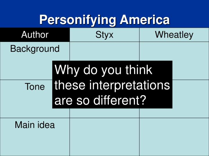 Personifying America