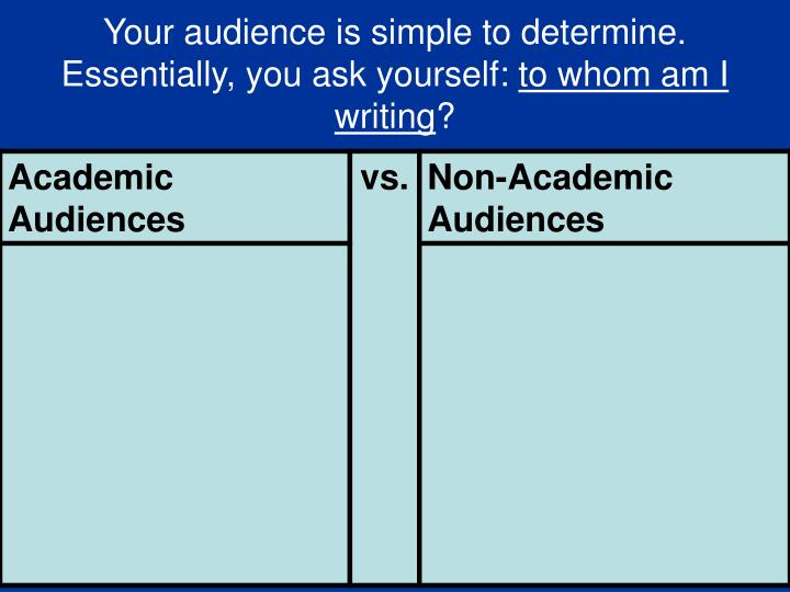 Your audience is simple to determine. Essentially, you ask yourself: