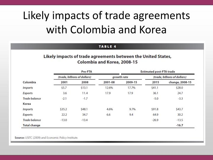 Likely impacts of trade agreements with Colombia and Korea