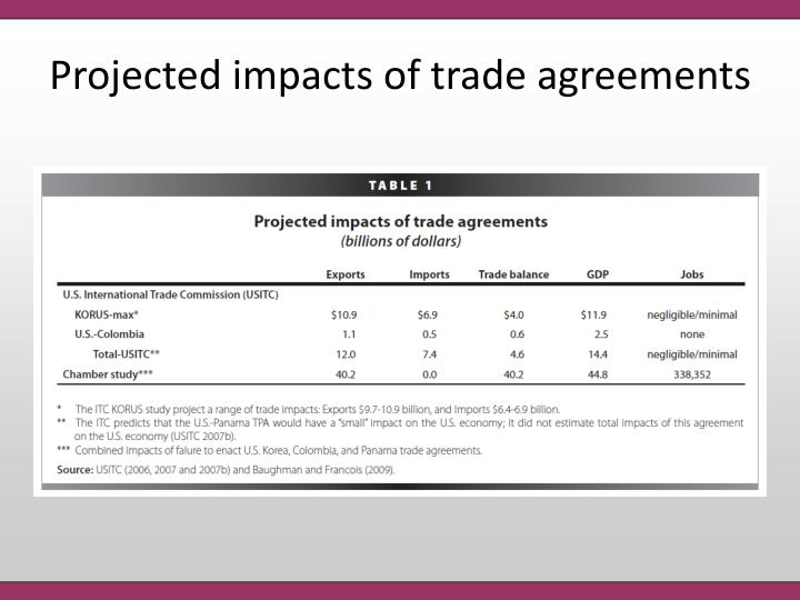 Projected impacts of trade agreements