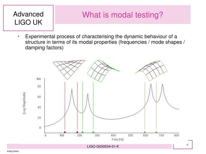 What is modal testing?