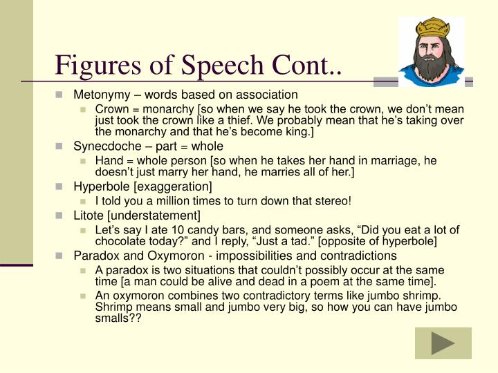 Figures of Speech Cont..