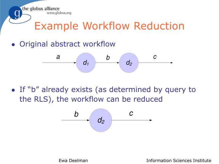 Example Workflow Reduction