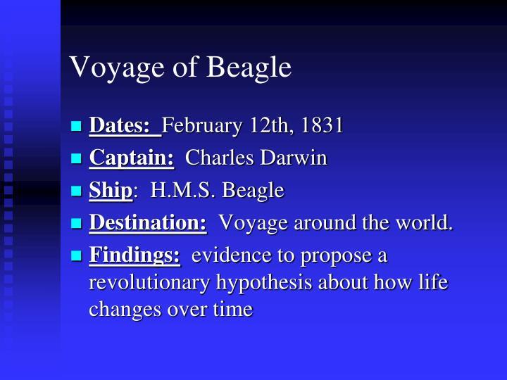 Voyage of Beagle