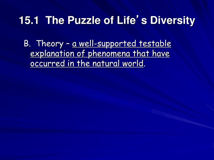 15.1  The Puzzle of Life
