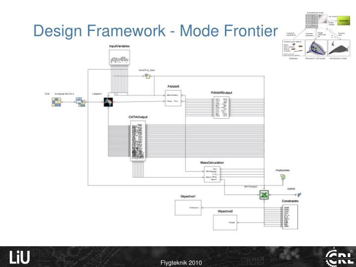 Design Framework - Mode Frontier
