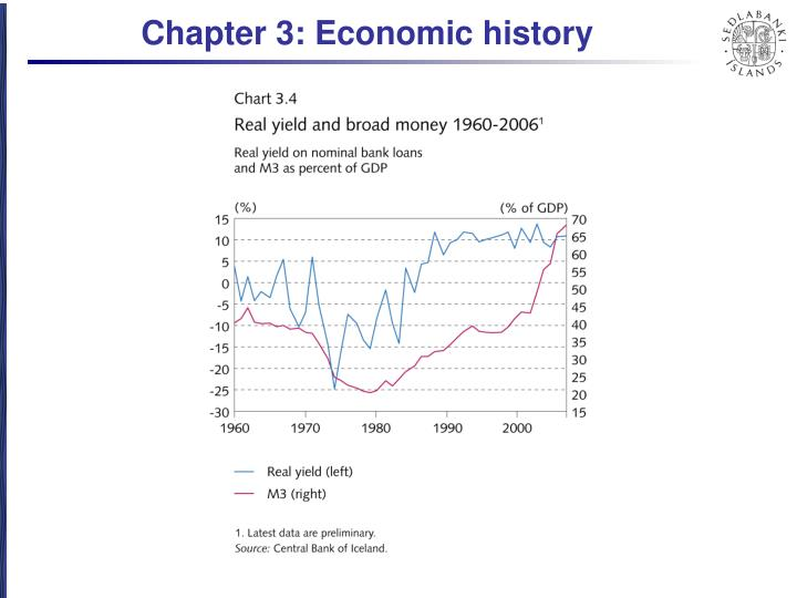 Chapter 3: Economic history