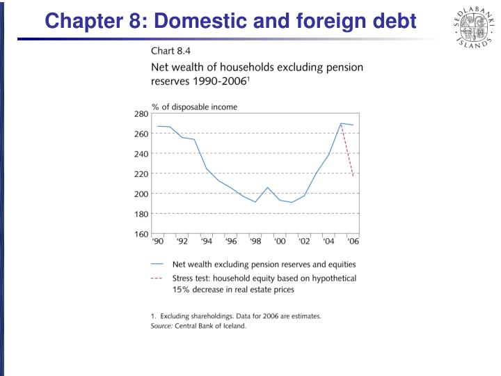 Chapter 8: Domestic and foreign debt