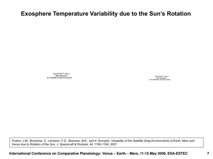 Exosphere Temperature Variability due to the Sun's Rotation