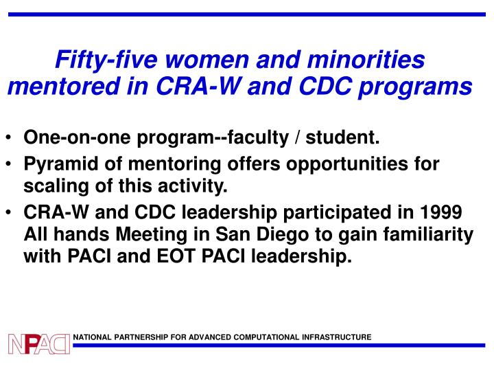 Fifty-five women and minorities mentored in CRA-W and CDC programs